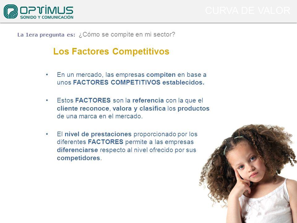 En un mercado, las empresas compiten en base a unos FACTORES COMPETITIVOS establecidos. Estos FACTORES son la referencia con la que el cliente reconoc
