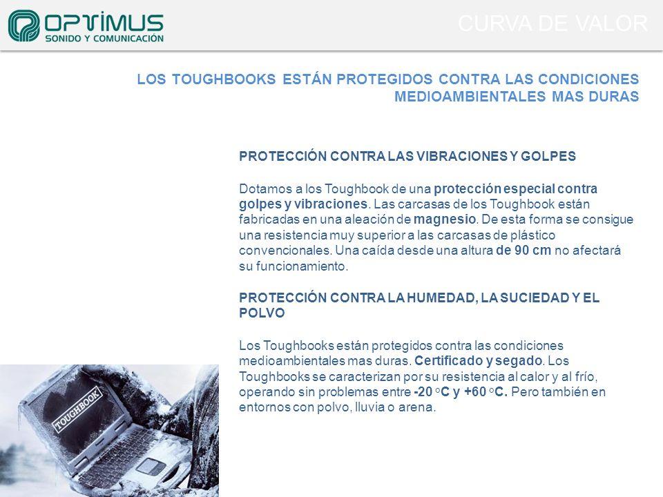 PROTECCIÓN CONTRA LAS VIBRACIONES Y GOLPES Dotamos a los Toughbook de una protección especial contra golpes y vibraciones. Las carcasas de los Toughbo