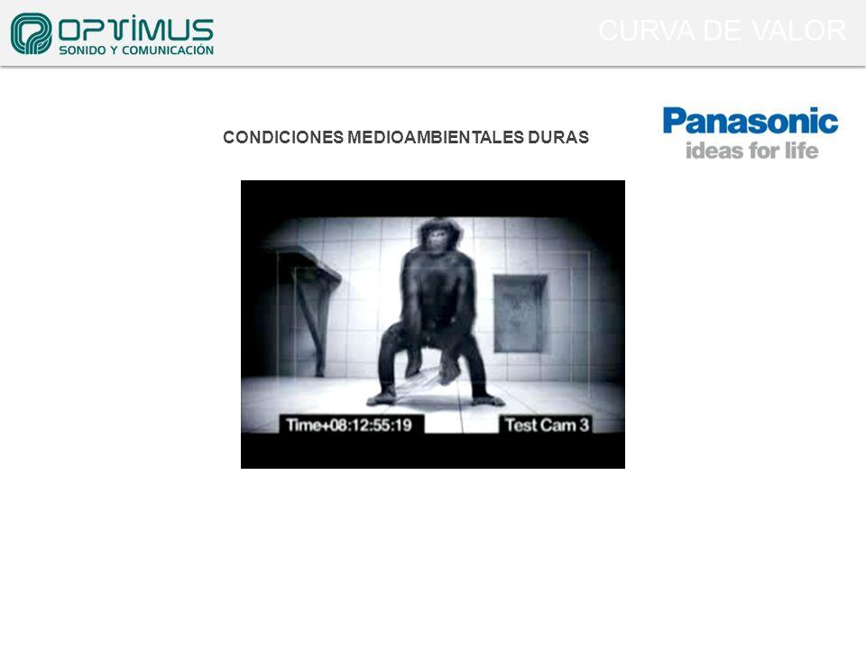 CONDICIONES MEDIOAMBIENTALES DURAS CURVA DE VALOR