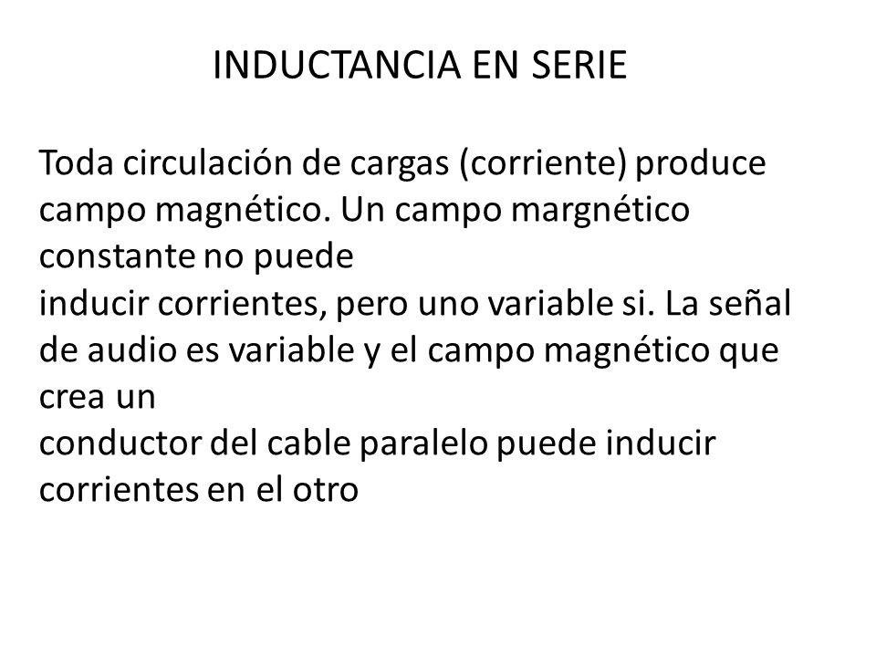 INDUCTANCIA EN SERIE Toda circulación de cargas (corriente) produce campo magnético. Un campo margnético constante no puede inducir corrientes, pero u