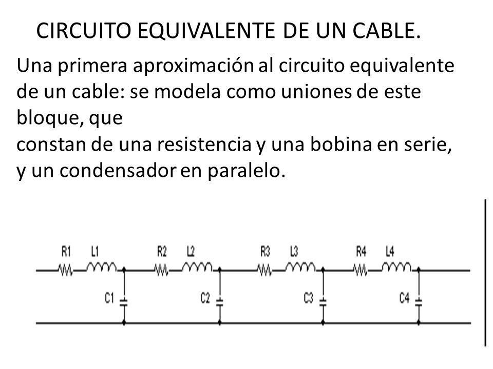 CIRCUITO EQUIVALENTE DE UN CABLE. Una primera aproximación al circuito equivalente de un cable: se modela como uniones de este bloque, que constan de
