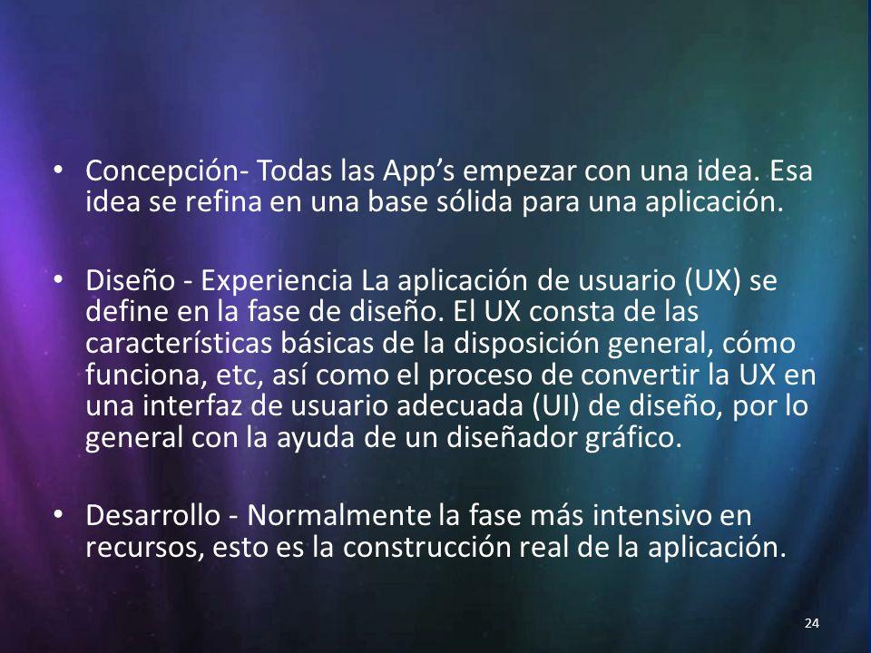 24 Concepción- Todas las Apps empezar con una idea.