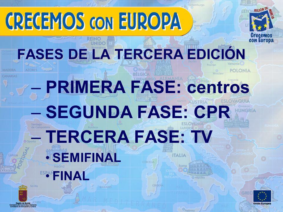 FASES DE LA TERCERA EDICIÓN – PRIMERA FASE: centros – SEGUNDA FASE: CPR – TERCERA FASE: TV SEMIFINAL FINAL