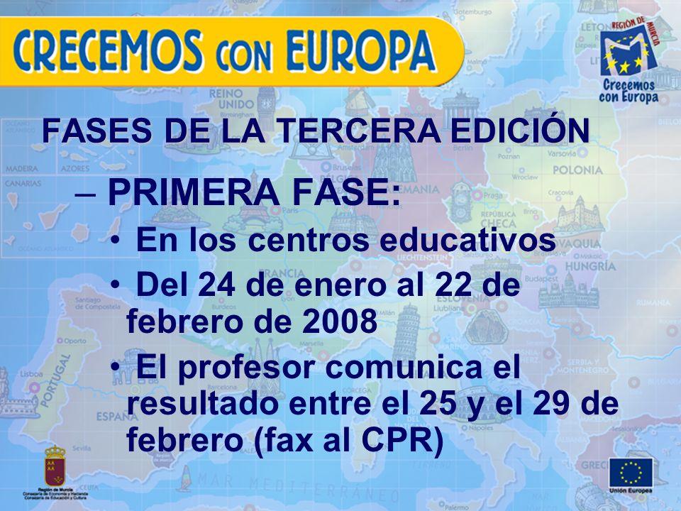 FASES DE LA TERCERA EDICIÓN – PRIMERA FASE: En los centros educativos Del 24 de enero al 22 de febrero de 2008 El profesor comunica el resultado entre el 25 y el 29 de febrero (fax al CPR)