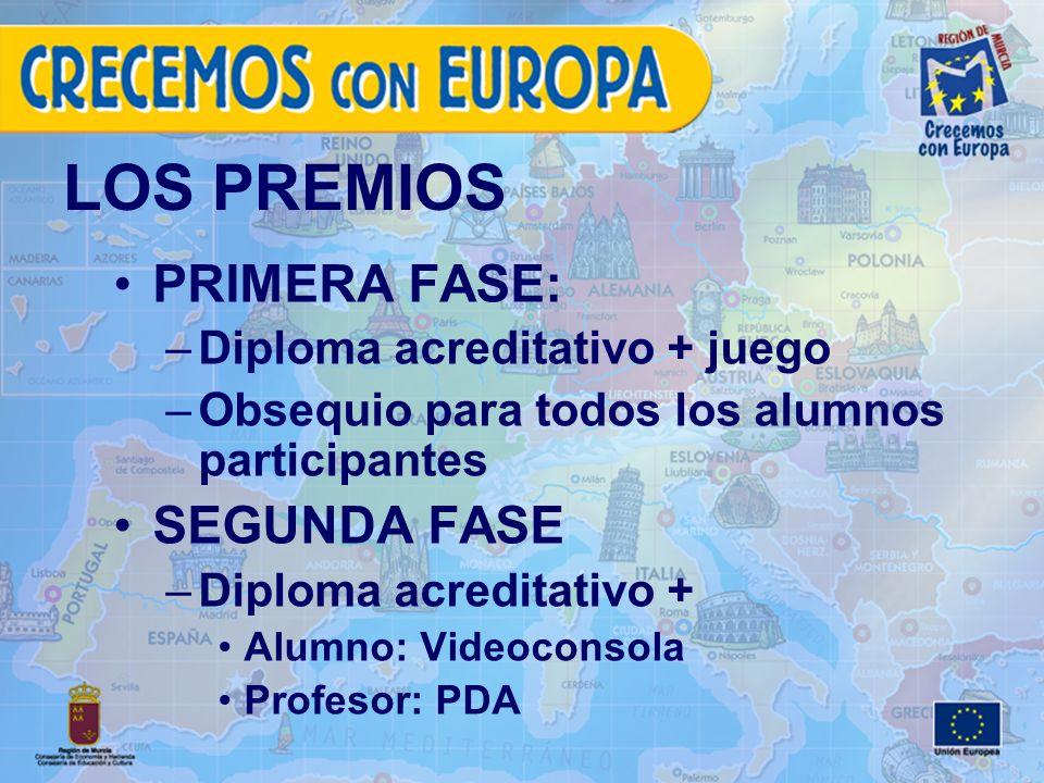 LOS PREMIOS PRIMERA FASE: –Diploma acreditativo + juego –Obsequio para todos los alumnos participantes SEGUNDA FASE –Diploma acreditativo + Alumno: Videoconsola Profesor: PDA