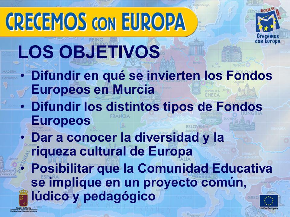 LOS OBJETIVOS Difundir en qué se invierten los Fondos Europeos en Murcia Difundir los distintos tipos de Fondos Europeos Dar a conocer la diversidad y la riqueza cultural de Europa Posibilitar que la Comunidad Educativa se implique en un proyecto común, lúdico y pedagógico
