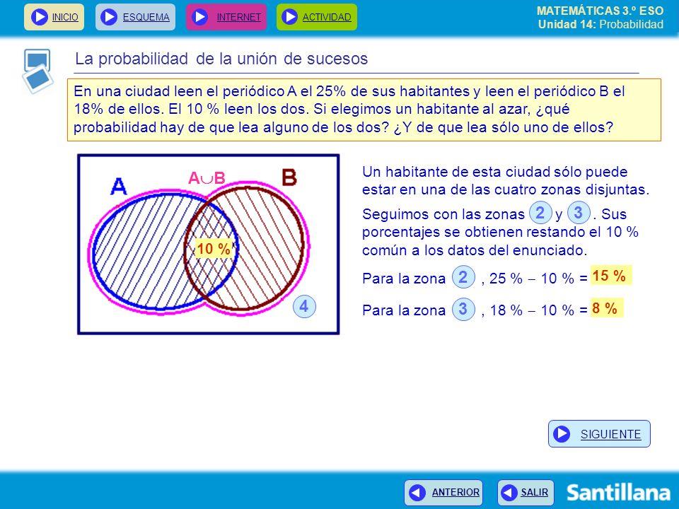 MATEMÁTICAS 3.º ESO Unidad 14: Probabilidad INICIOESQUEMA INTERNETACTIVIDAD ANTERIOR SALIR La probabilidad de la unión de sucesos A B 4 En una ciudad