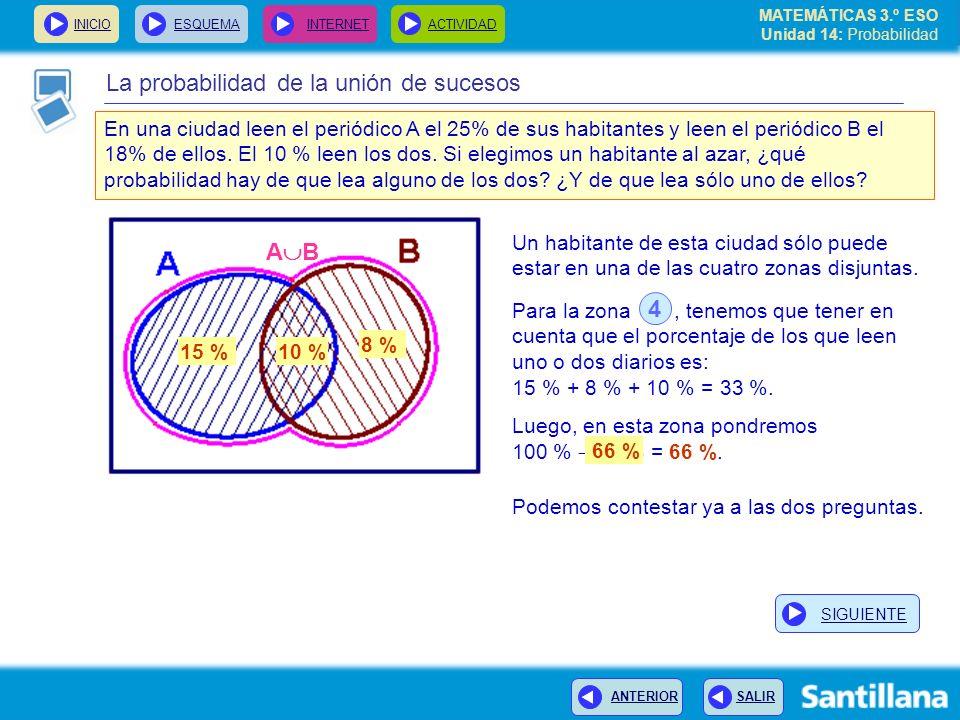 MATEMÁTICAS 3.º ESO Unidad 14: Probabilidad INICIOESQUEMA INTERNETACTIVIDAD ANTERIOR SALIR La probabilidad de la unión de sucesos A B En una ciudad le