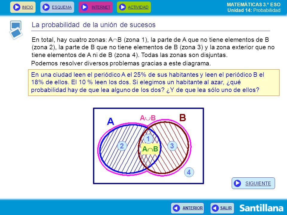 MATEMÁTICAS 3.º ESO Unidad 14: Probabilidad INICIOESQUEMA INTERNETACTIVIDAD ANTERIOR SALIR La probabilidad de la unión de sucesos En total, hay cuatro