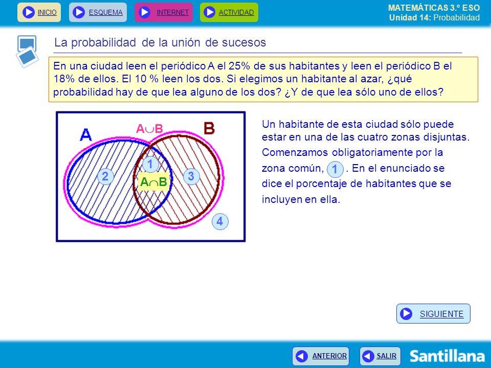 MATEMÁTICAS 3.º ESO Unidad 14: Probabilidad INICIOESQUEMA INTERNETACTIVIDAD ANTERIOR SALIR La probabilidad de la unión de sucesos A B 3 1 2 4 En una c