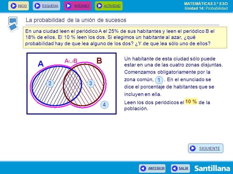MATEMÁTICAS 3.º ESO Unidad 14: Probabilidad INICIOESQUEMA INTERNETACTIVIDAD ANTERIOR SALIR Problemas con dos criterios de clasificación En el instituto de Villanueva hay 400 alumnos de enseñanza secundaria.