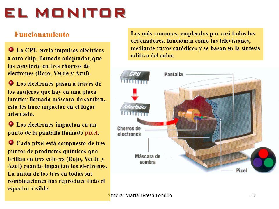 Autora: María Teresa Tomillo9 Es un dispositivo de entrada que se maneja con la mano y mueve el cursor de la pantalla EL RATÓN Funcionamiento Al mover el ratón, la bola de goma rueda sobre la alfom- brilla y transmite su movimien- to al interior.