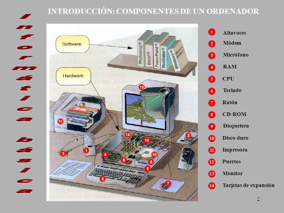 Autora: María Teresa Tomillo1 Elementos de Hardware Elementos de Software PRESENTACIÓN