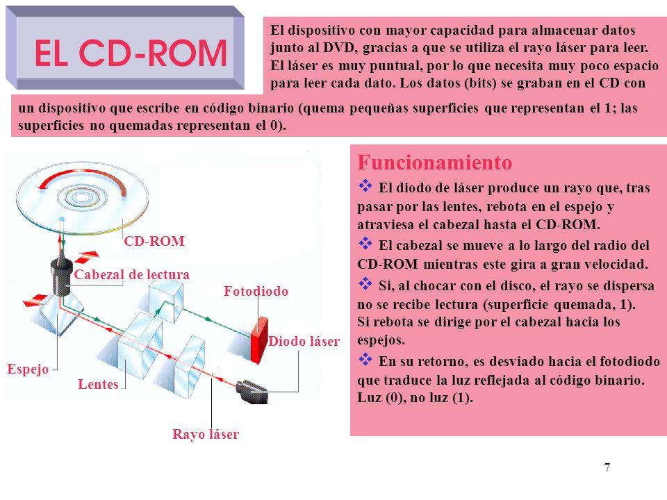 6 DISCOS DUROS Y DISQUETES Los sistemas de almacenamiento más comunes son los discos magnéticos. Son piezas de plástico o metal cubiertas por un mater