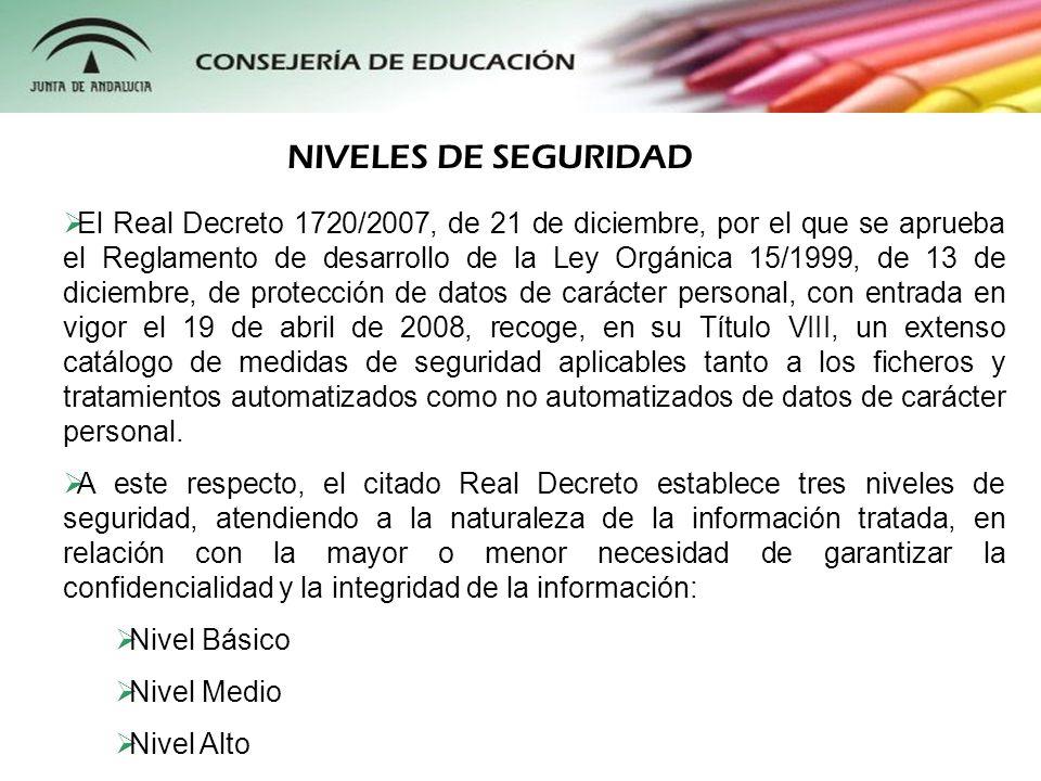 El Real Decreto 1720/2007, de 21 de diciembre, por el que se aprueba el Reglamento de desarrollo de la Ley Orgánica 15/1999, de 13 de diciembre, de pr