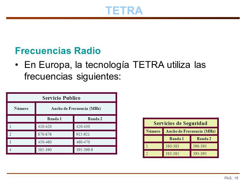 PAG.: 15 TETRA Frecuencias Radio En Europa, la tecnología TETRA utiliza las frecuencias siguientes: Servicio Publico NúmeroAncho de Frecuencia (MHz) B