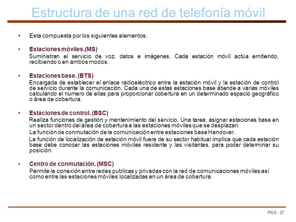 PAG.: 27 Estructura de una red de telefonía móvil Esta compuesta por los siguientes elementos: Estaciones móviles.(MS) Suministran el servicio de voz,