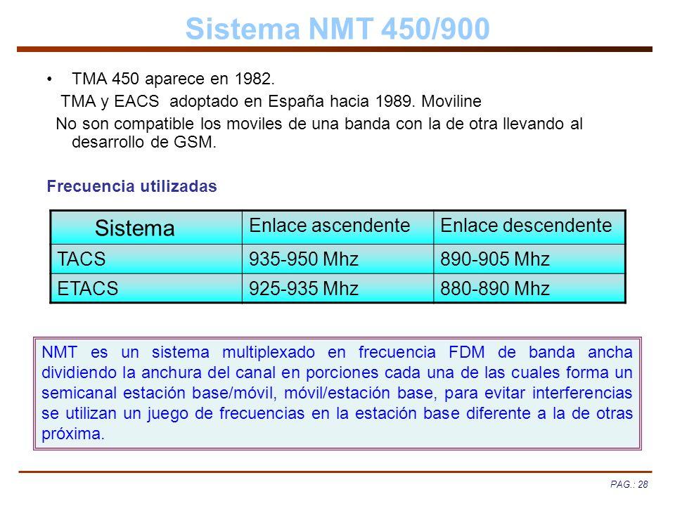 PAG.: 28 Sistema NMT 450/900 TMA 450 aparece en 1982. TMA y EACS adoptado en España hacia 1989. Moviline No son compatible los moviles de una banda co