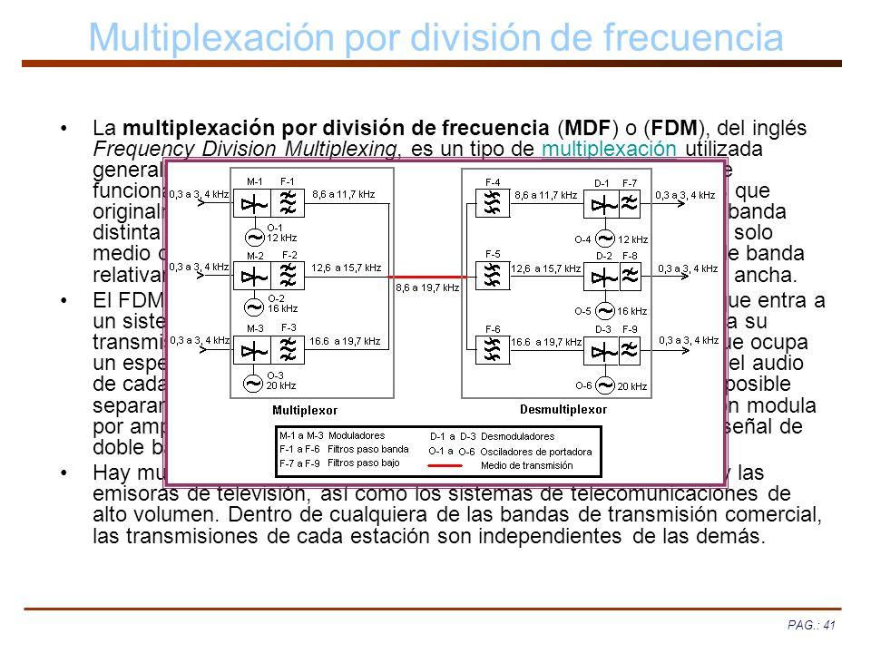 PAG.: 41 Multiplexación por división de frecuencia La multiplexación por división de frecuencia (MDF) o (FDM), del inglés Frequency Division Multiplex