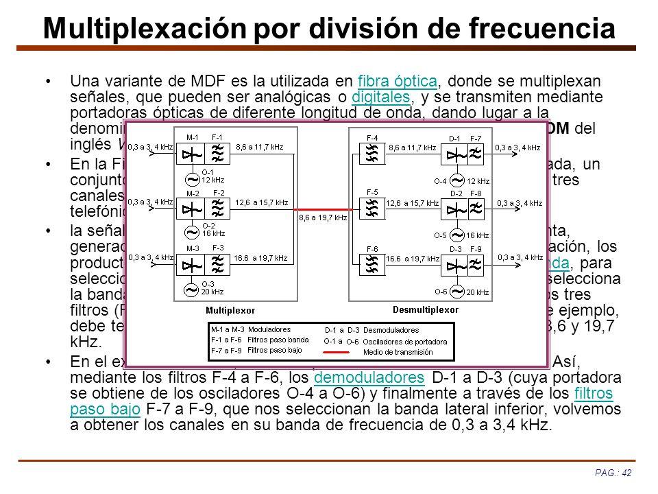 PAG.: 42 Multiplexación por división de frecuencia Una variante de MDF es la utilizada en fibra óptica, donde se multiplexan señales, que pueden ser a