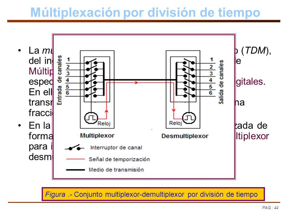 PAG.: 44 Múltiplexación por división de tiempo La multiplexación por división de tiempo (MDT) o (TDM), del inglés Time Division Multiplexing, es el ti