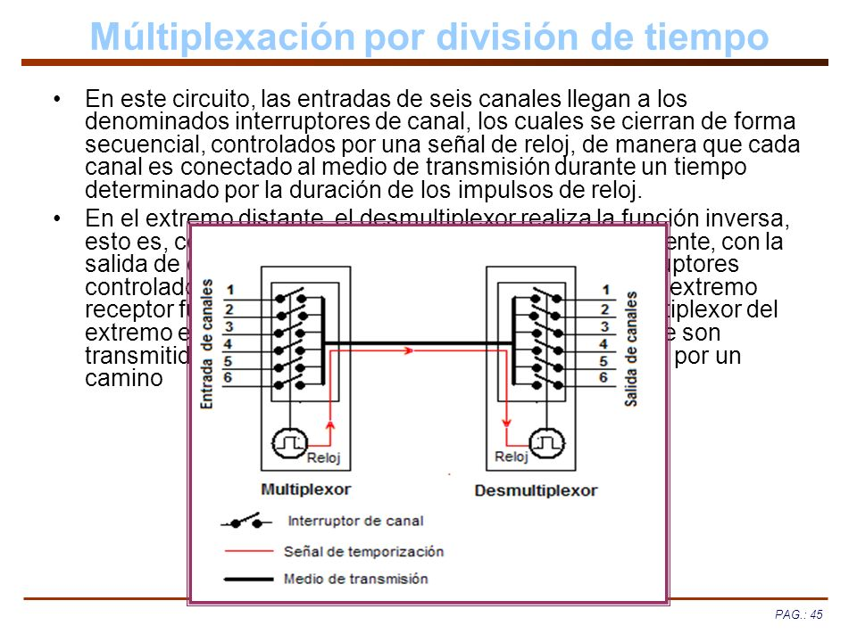 PAG.: 45 Múltiplexación por división de tiempo En este circuito, las entradas de seis canales llegan a los denominados interruptores de canal, los cua