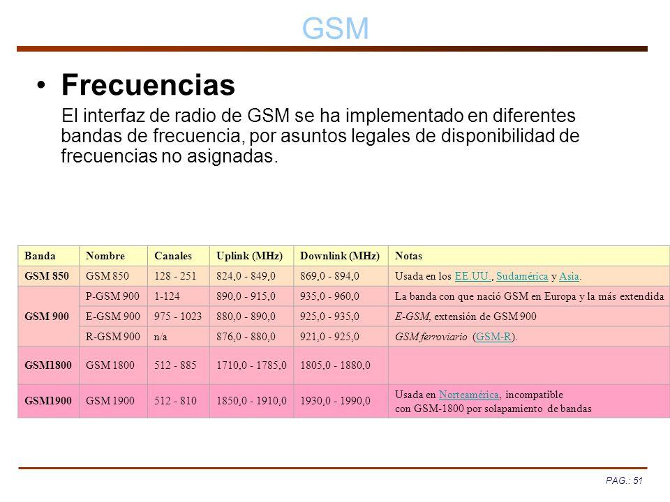 PAG.: 51 GSM BandaNombreCanalesUplink (MHz)Downlink (MHz)Notas GSM 850 128 - 251824,0 - 849,0869,0 - 894,0Usada en los EE.UU., Sudamérica y Asia.EE.UU