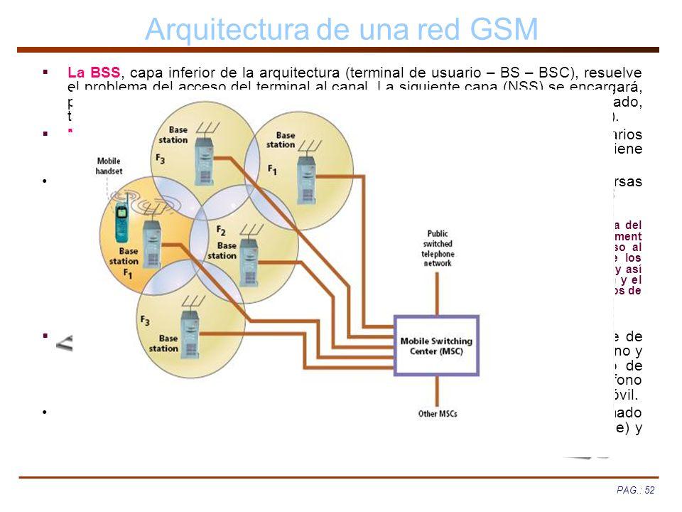 PAG.: 52 Arquitectura de una red GSM La BSS, capa inferior de la arquitectura (terminal de usuario – BS – BSC), resuelve el problema del acceso del te