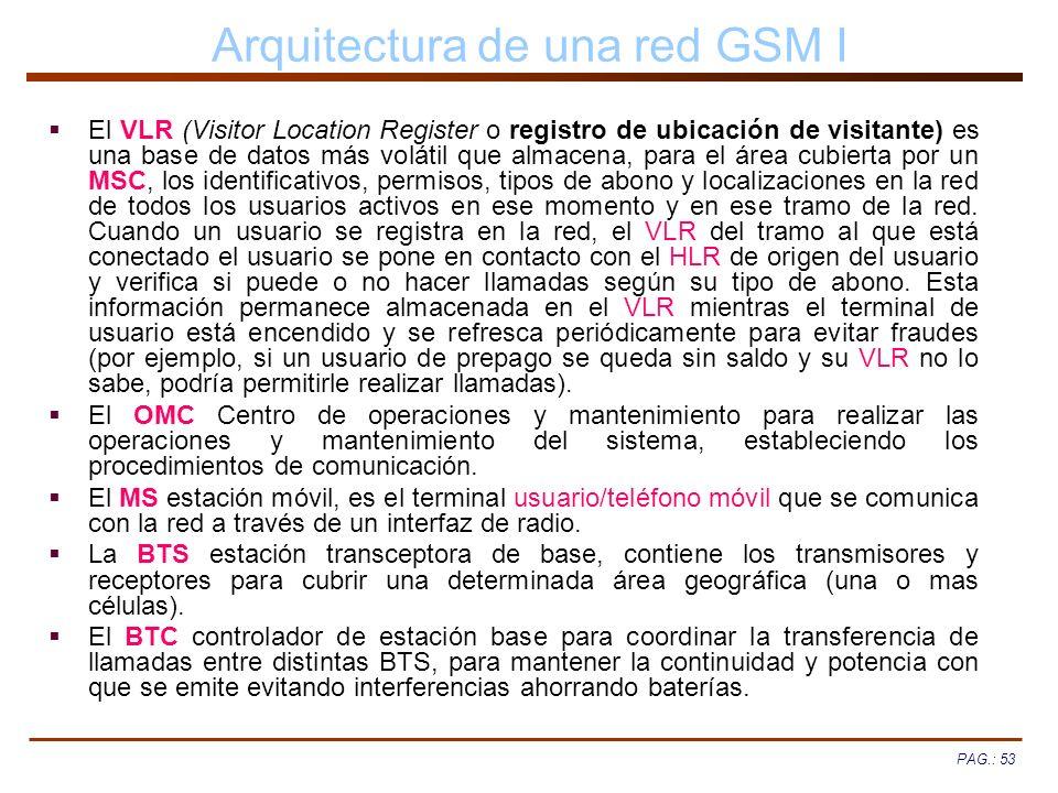 PAG.: 53 Arquitectura de una red GSM I El VLR (Visitor Location Register o registro de ubicación de visitante) es una base de datos más volátil que al