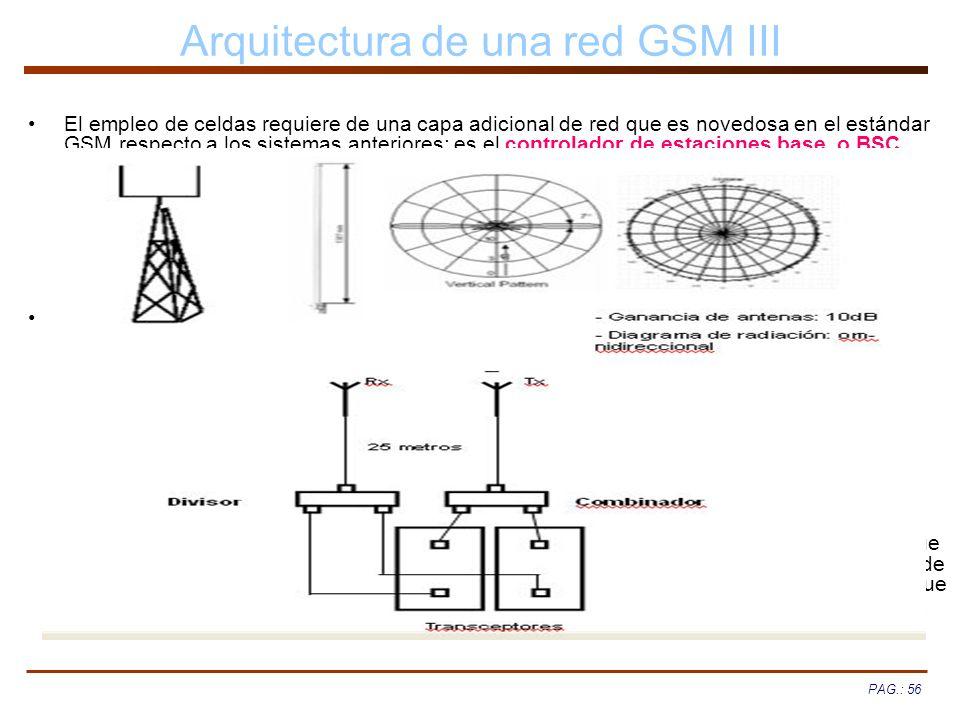 PAG.: 56 Arquitectura de una red GSM III El empleo de celdas requiere de una capa adicional de red que es novedosa en el estándar GSM respecto a los s