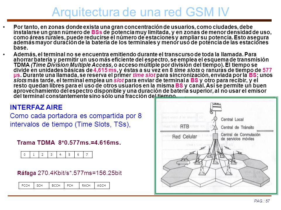 PAG.: 57 Arquitectura de una red GSM IV Por tanto, en zonas donde exista una gran concentración de usuarios, como ciudades, debe instalarse un gran nú