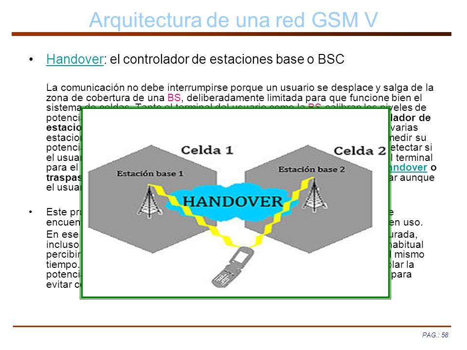 PAG.: 58 Arquitectura de una red GSM V Handover: el controlador de estaciones base o BSCHandover La comunicación no debe interrumpirse porque un usuar