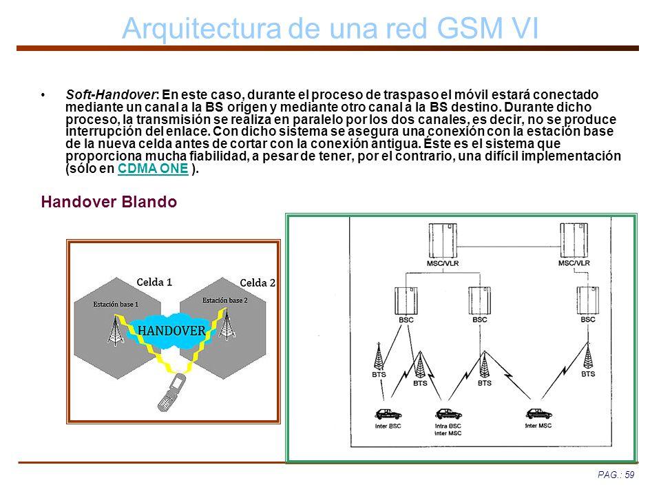 PAG.: 59 Arquitectura de una red GSM VI Soft-Handover: En este caso, durante el proceso de traspaso el móvil estará conectado mediante un canal a la B