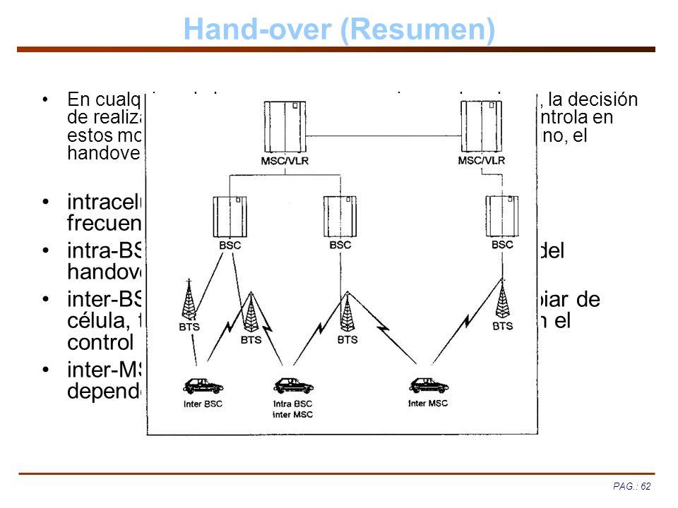 PAG.: 62 Hand over (Resumen) En cualquiera de los casos que se requiera un handover, la decisión de realizar dicho handover corresponde a la BSC que c