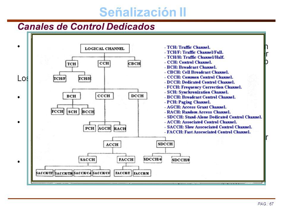PAG.: 67 Señalización II Canales de Control Dedicados Los canales de control dedicados se asignan a una única estación móvil para comunicación punto a