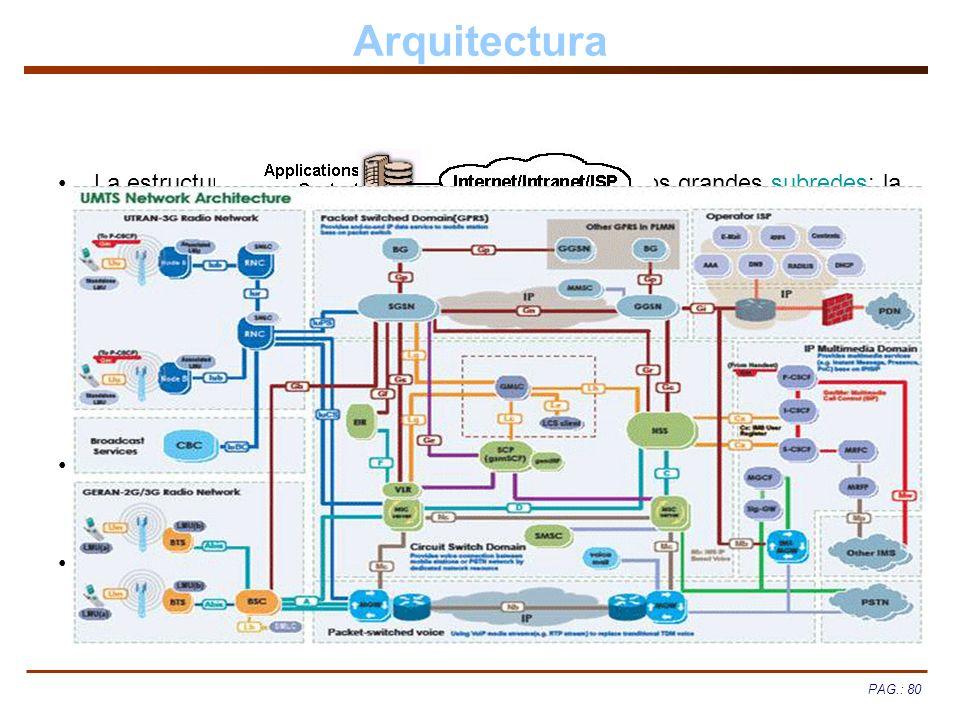 PAG.: 80 Arquitectura La estructura de redes UMTS esta compuesta por dos grandes subredes: la red de telecomunicaciones y la red de gestión. La primer