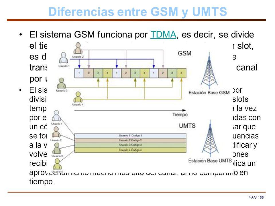 PAG.: 88 Diferencias entre GSM y UMTS El sistema GSM funciona por TDMA, es decir, se divide el tiempo en slots y a cada usuario se le asigna un slot,