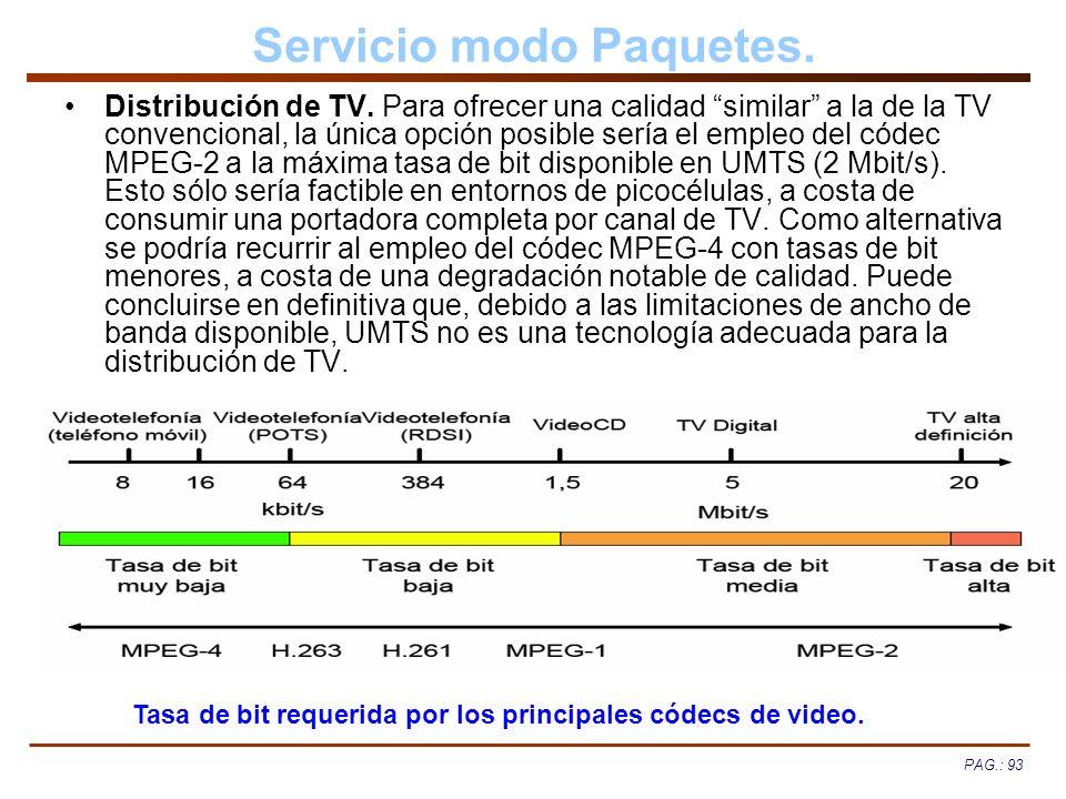 PAG.: 93 Servicio modo Paquetes. Distribución de TV. Para ofrecer una calidad similar a la de la TV convencional, la única opción posible sería el emp