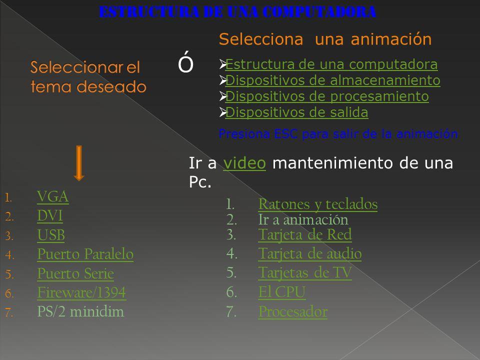 1. VGA VGA 2. DVI DVI 3. USB USB 4. Puerto Paralelo Puerto Paralelo 5. Puerto Serie Puerto Serie 6. Fireware/1394 Fireware/1394 7. PS/2 minidim 1.Rato