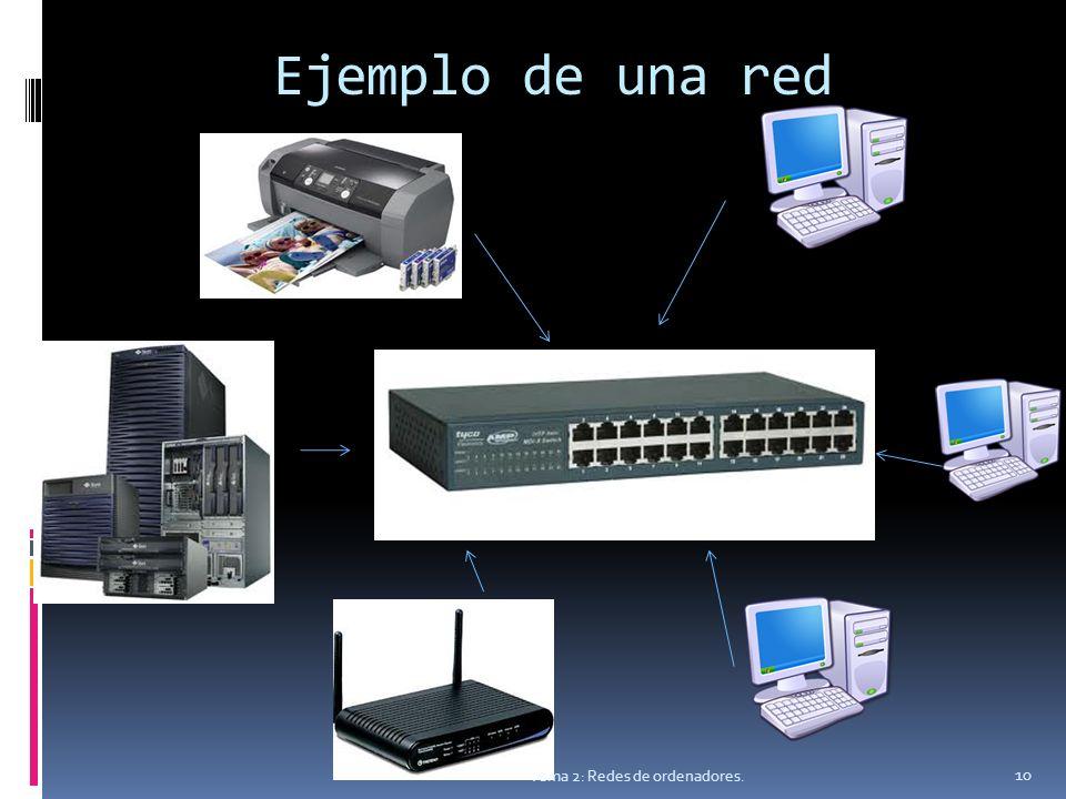 Ejemplo de una red Tema 2: Redes de ordenadores. 10