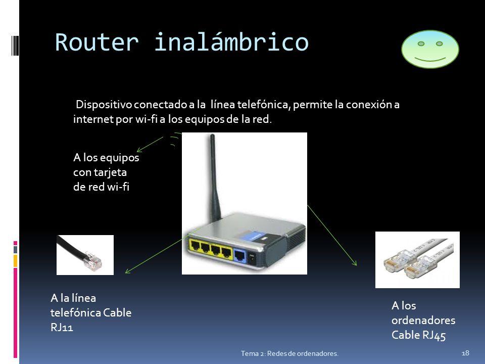 Router inalámbrico Tema 2: Redes de ordenadores.