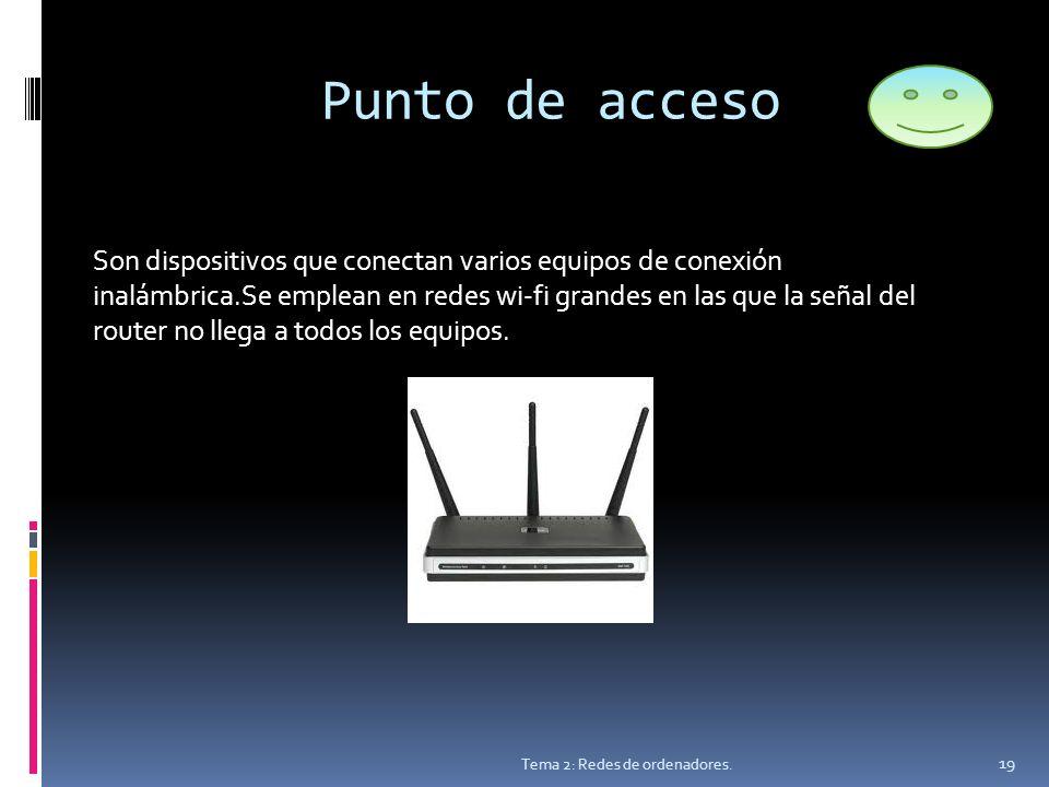 Punto de acceso Tema 2: Redes de ordenadores.