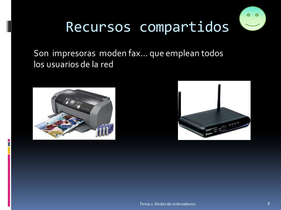 Recursos compartidos Tema 2: Redes de ordenadores.