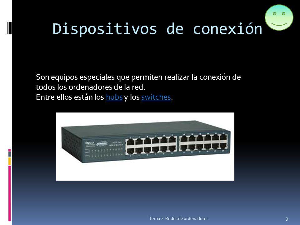 Dispositivos de conexión Tema 2: Redes de ordenadores.