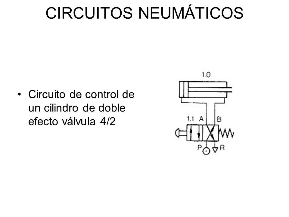 CIRCUITOS NEUMÁTICOS Circuito de control de un cilindro de doble efecto válvula 4/2