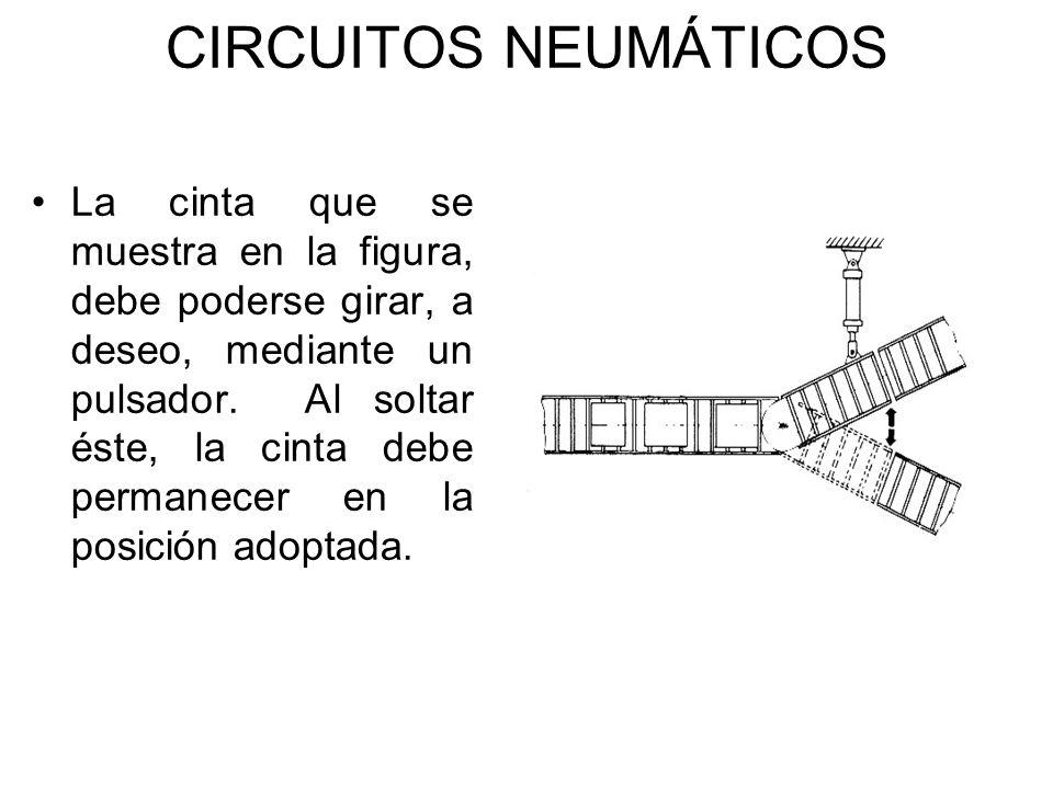 CIRCUITOS NEUMÁTICOS La cinta que se muestra en la figura, debe poderse girar, a deseo, mediante un pulsador. Al soltar éste, la cinta debe permanecer