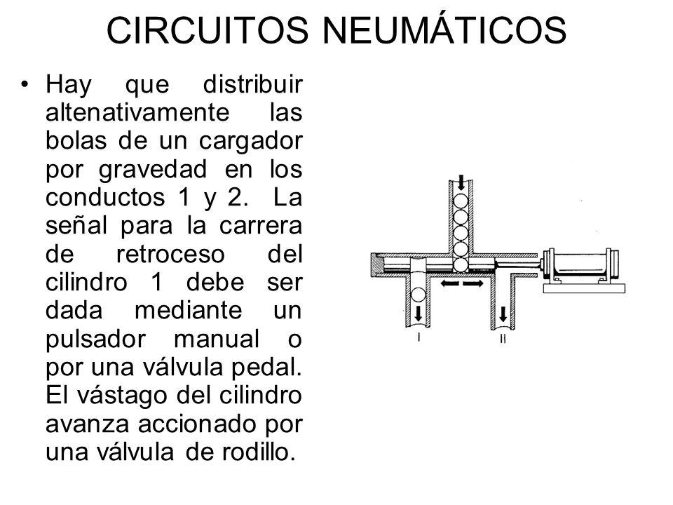 CIRCUITOS NEUMÁTICOS Hay que distribuir altenativamente las bolas de un cargador por gravedad en los conductos 1 y 2. La señal para la carrera de retr