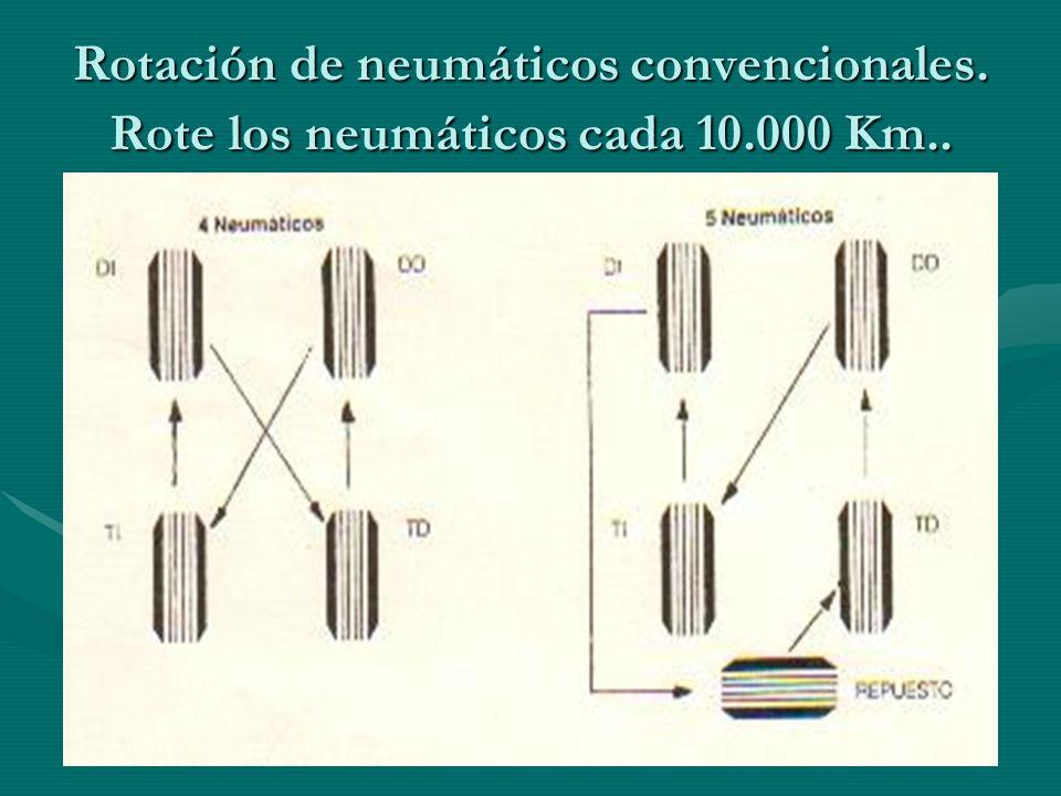 Rotación de neumáticos convencionales. Rote los neumáticos cada 10.000 Km..