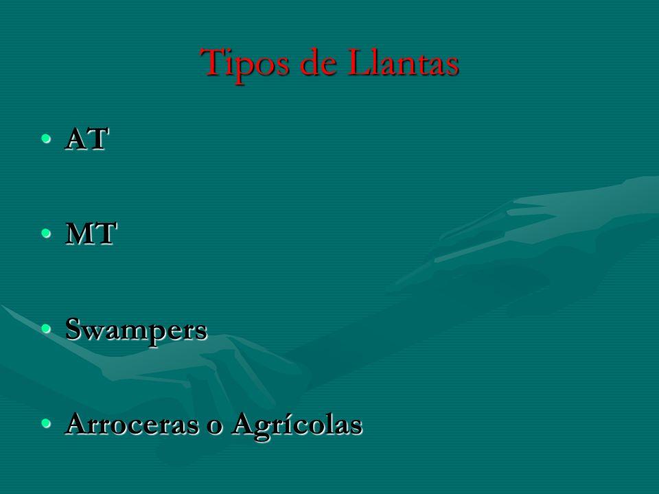 Tipos de Llantas ATAT MTMT SwampersSwampers Arroceras o AgrícolasArroceras o Agrícolas