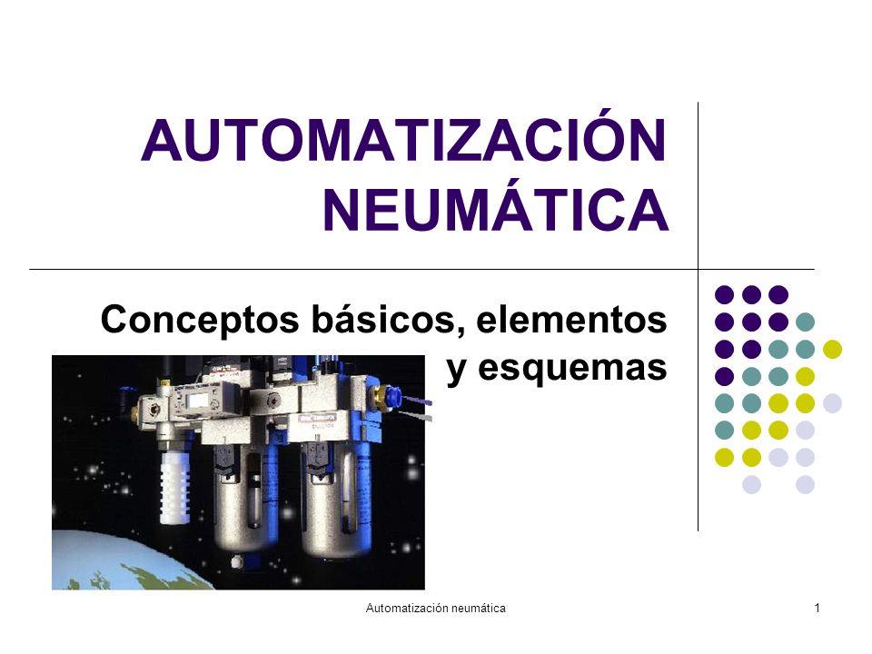 Automatización neumática1 AUTOMATIZACIÓN NEUMÁTICA Conceptos básicos, elementos y esquemas